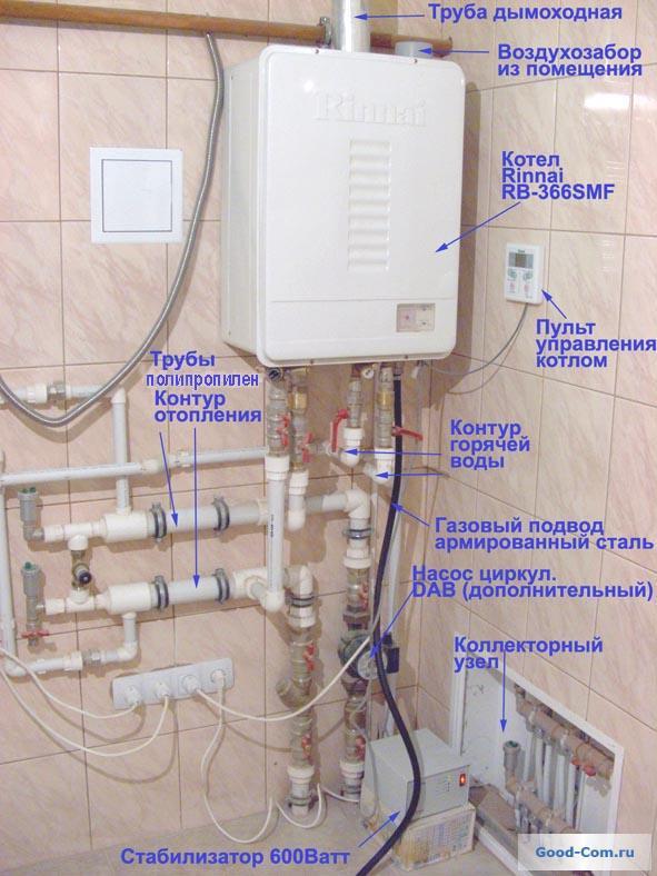 Схема настенного двухконтурного газового котла фото 262